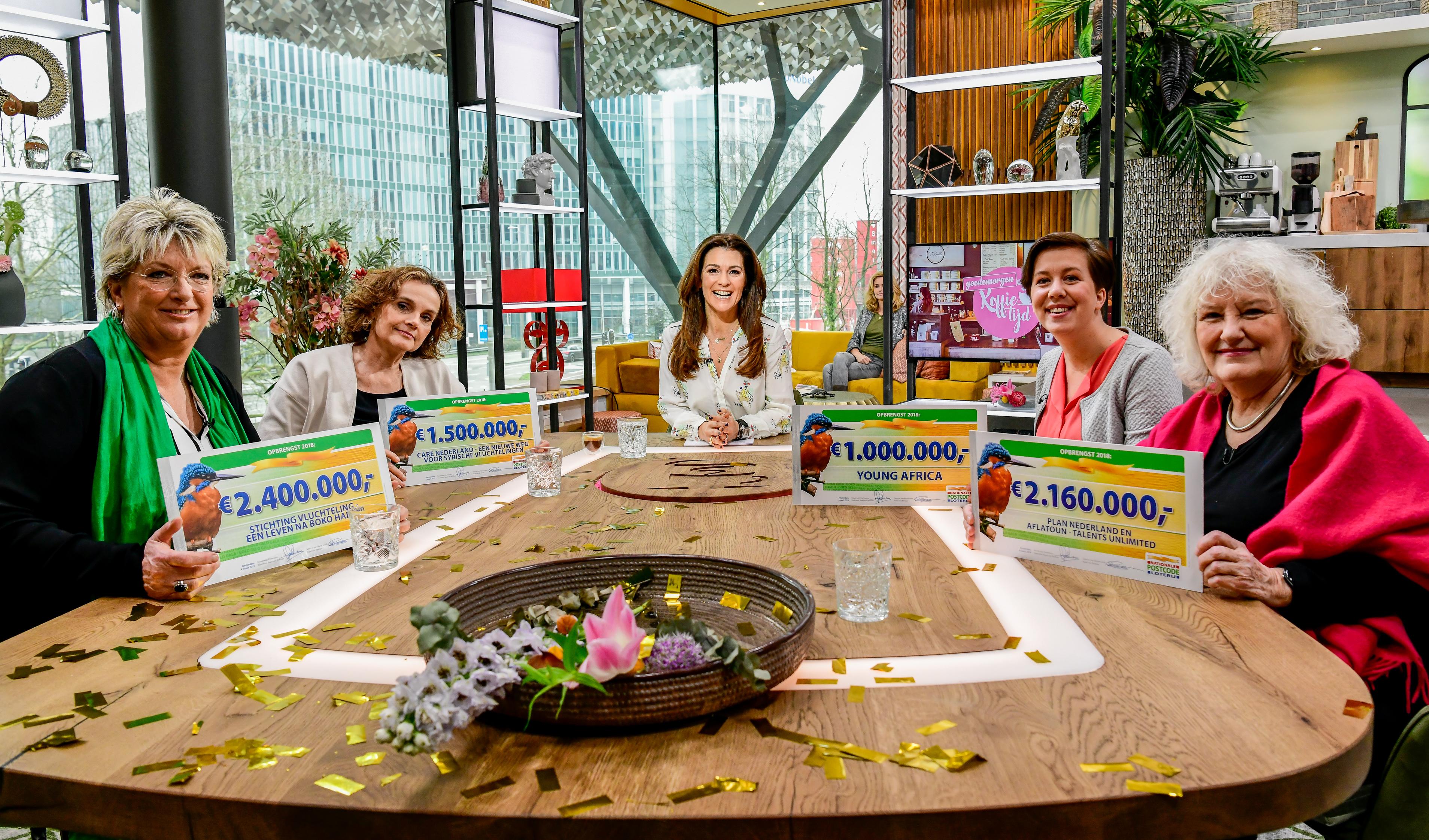 Postcode Loterij Verrast Plan Met Een Donatie Van 2160