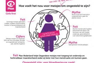 Vandaag, op Menstrual Hygiene Day, vraagt Plan Nederland aandacht voor een bijzonder project in Uganda. Daar werkt Plan samen met de lokale maandverbandproducent AFRIpads om ervoor te zorgen dat menstruatie geen obstakel meer is voor de ontwikkeling van een meisje.