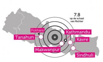 Kaartje Nepal
