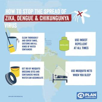 Strijd tegen zika: dit doet Plan